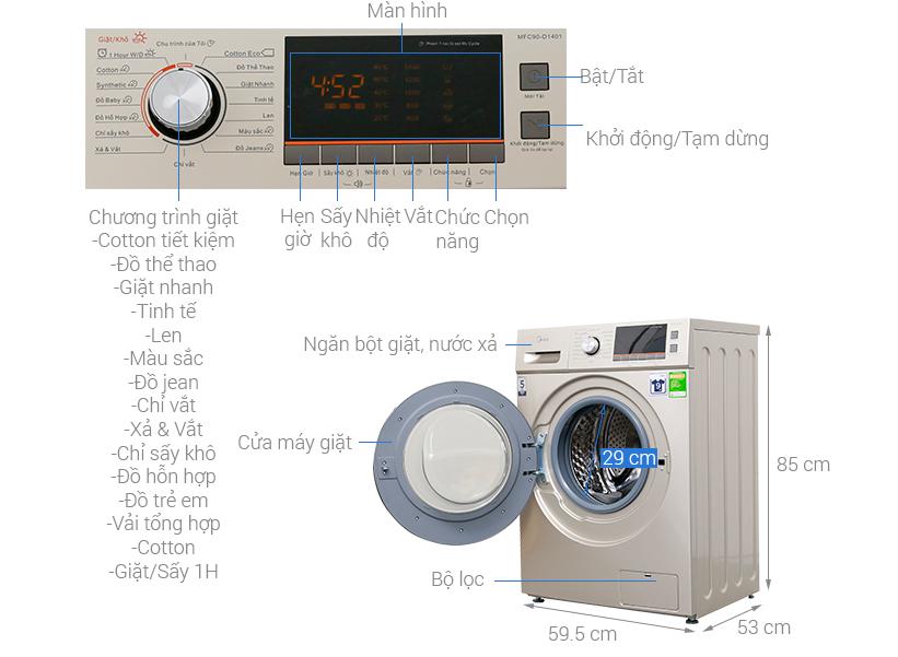 Cách sử dụng máy giặt LG lồng ngang